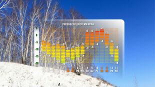 Zimny i słoneczny początek lutego. W drugim tygodniu mróz złagodnieje
