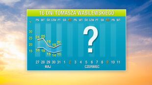 Prognoza pogody na 16 dni: ciepło, ale z małym wyjątkiem